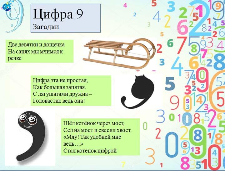Цифра 9 в загадках - проект по математике 1 класс
