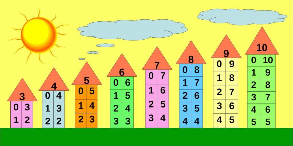 состав числа домики