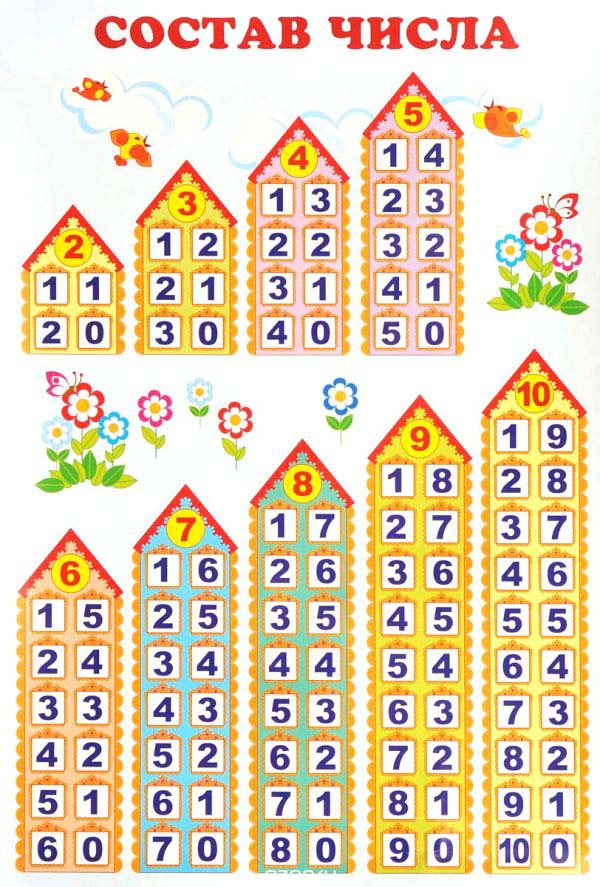 домики, состав числа